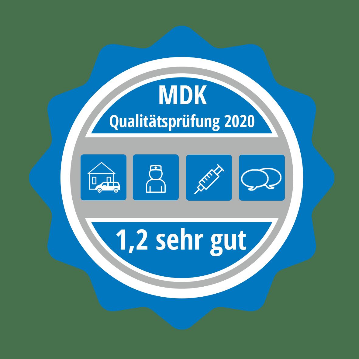 MDK Qualitätsprüfung2020