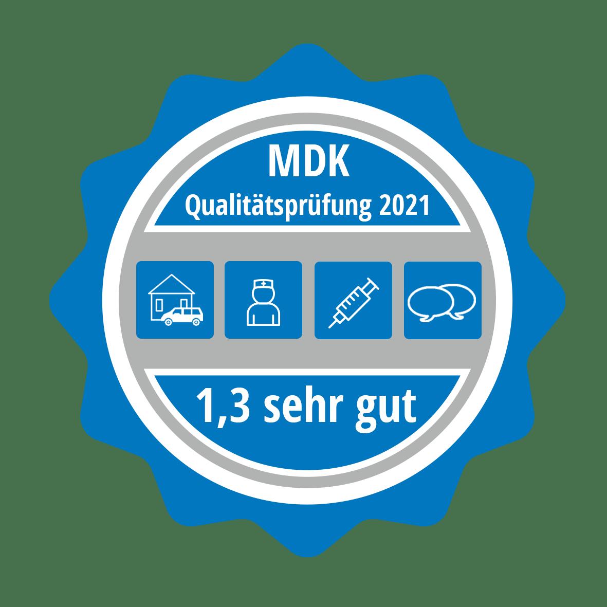 MDK Qualitätsprüfung 2021